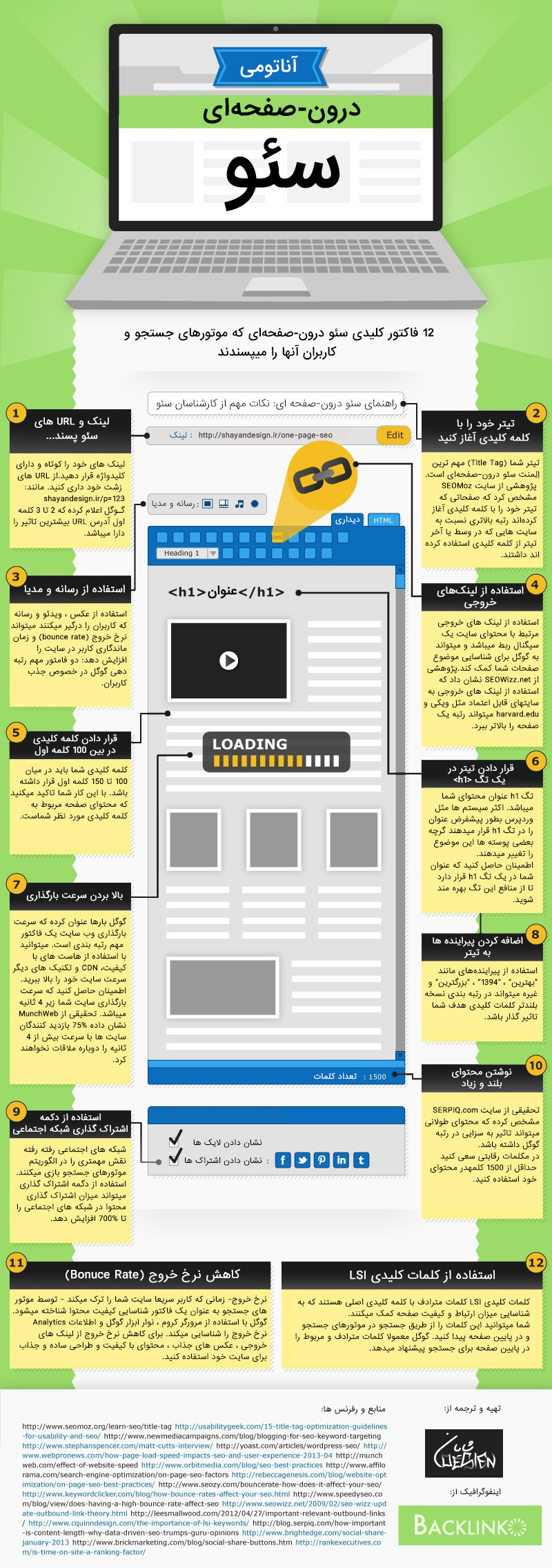 On-page-SEO-infographic11
