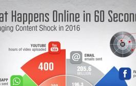 در 60 ثانیه در جهان آنلاین چه اتفاقاتی می افتد؟ [اینفوگرافیک]