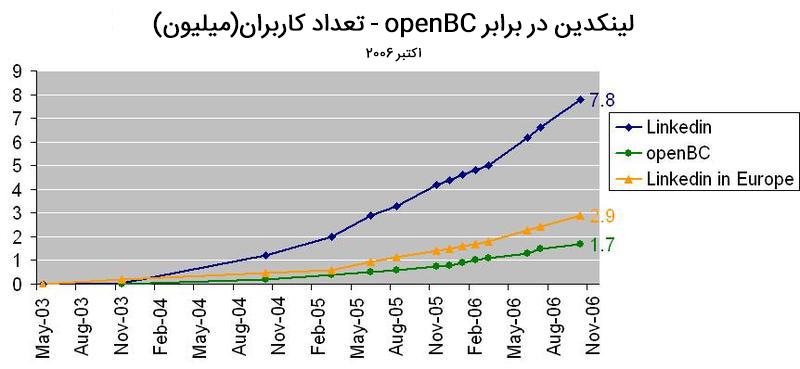 openbc