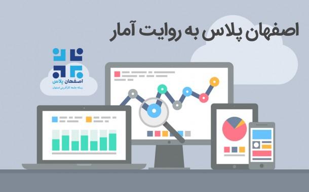 اصفهان پلاس به روایت آمار